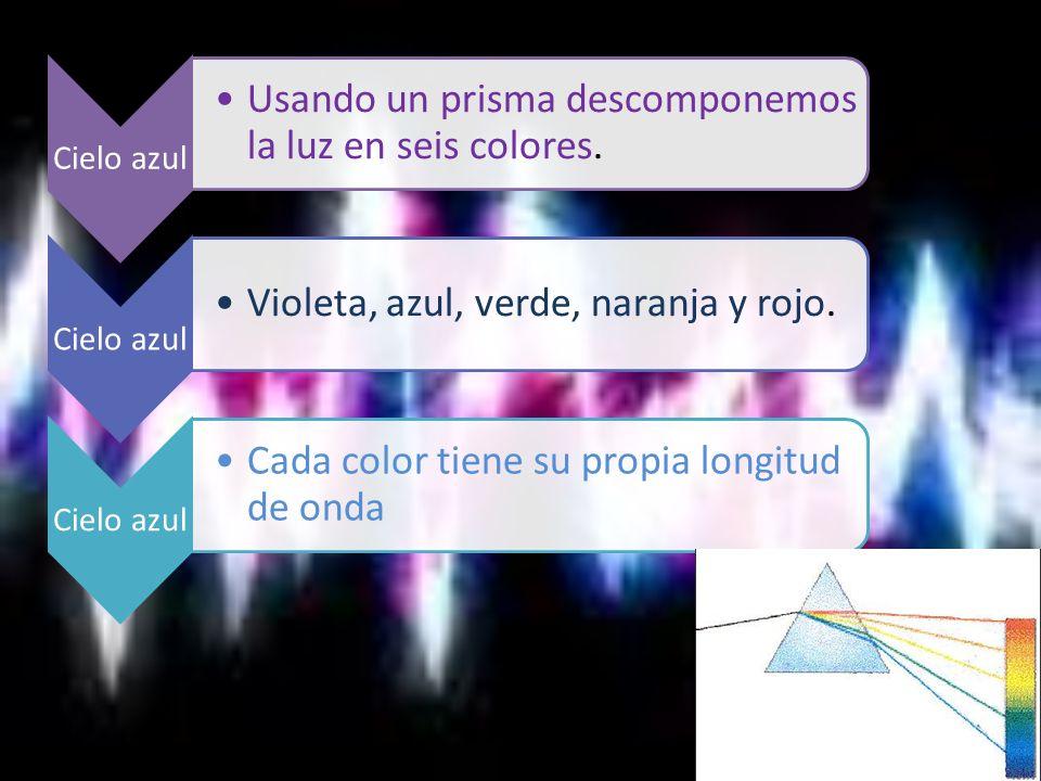 Cielo azul Usando un prisma descomponemos la luz en seis colores. Cielo azul Violeta, azul, verde, naranja y rojo. Cielo azul Cada color tiene su prop