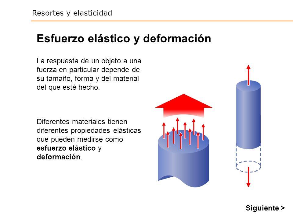 Resortes y elasticidad Esfuerzo elástico y deformación Diferentes materiales tienen diferentes propiedades elásticas que pueden medirse como esfuerzo elástico y deformación.
