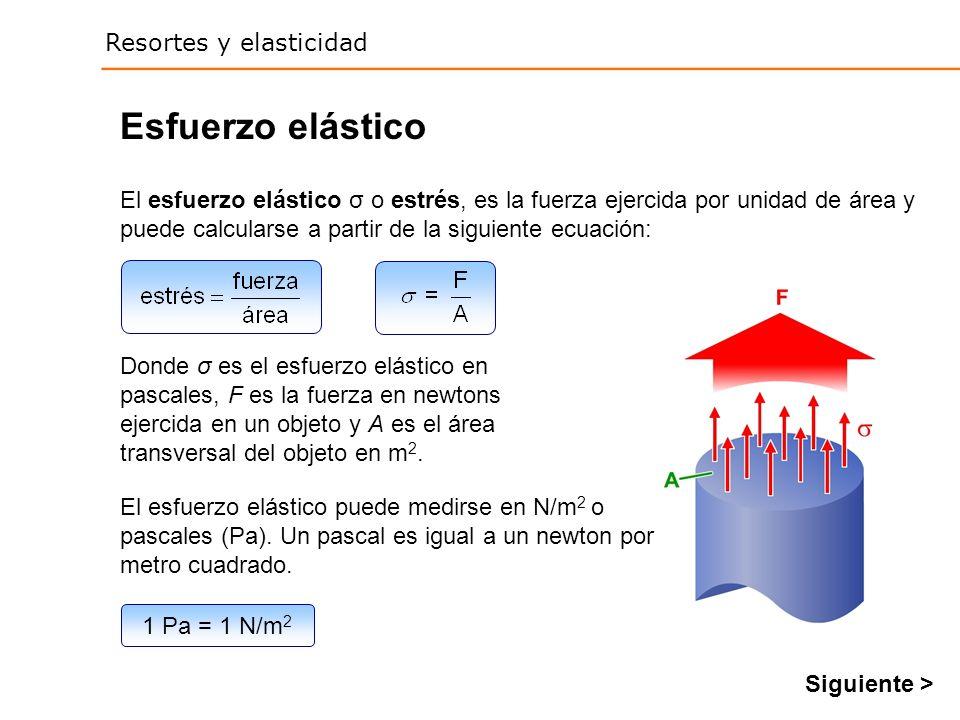 Resortes y elasticidad Esfuerzo elástico El esfuerzo elástico σ o estrés, es la fuerza ejercida por unidad de área y puede calcularse a partir de la siguiente ecuación: Donde σ es el esfuerzo elástico en pascales, F es la fuerza en newtons ejercida en un objeto y A es el área transversal del objeto en m 2.