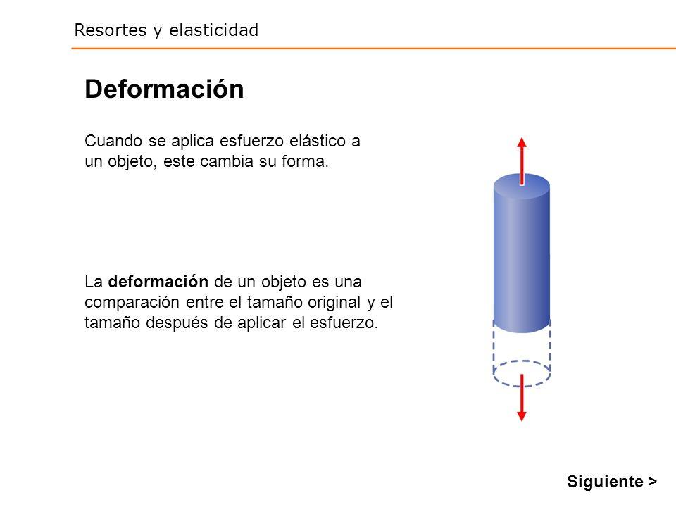 Resortes y elasticidad Deformación La deformación de un objeto es una comparación entre el tamaño original y el tamaño después de aplicar el esfuerzo.