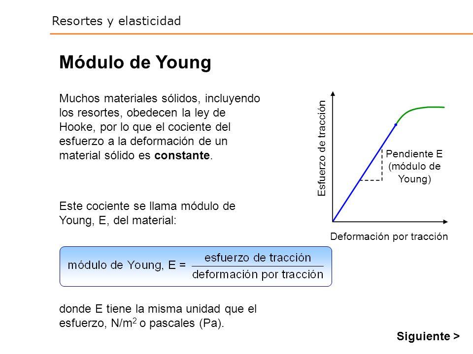 Resortes y elasticidad Módulo de Young Este cociente se llama módulo de Young, E, del material: Muchos materiales sólidos, incluyendo los resortes, obedecen la ley de Hooke, por lo que el cociente del esfuerzo a la deformación de un material sólido es constante.