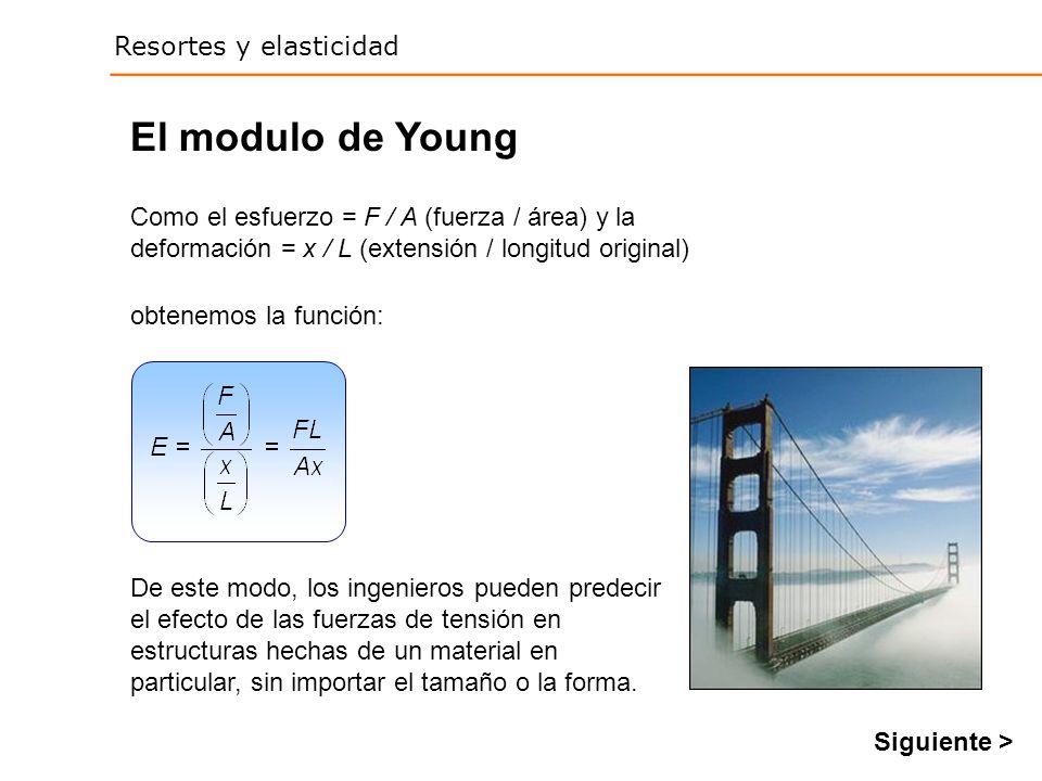 Resortes y elasticidad El modulo de Young Como el esfuerzo = F / A (fuerza / área) y la deformación = x / L (extensión / longitud original) obtenemos la función: De este modo, los ingenieros pueden predecir el efecto de las fuerzas de tensión en estructuras hechas de un material en particular, sin importar el tamaño o la forma.
