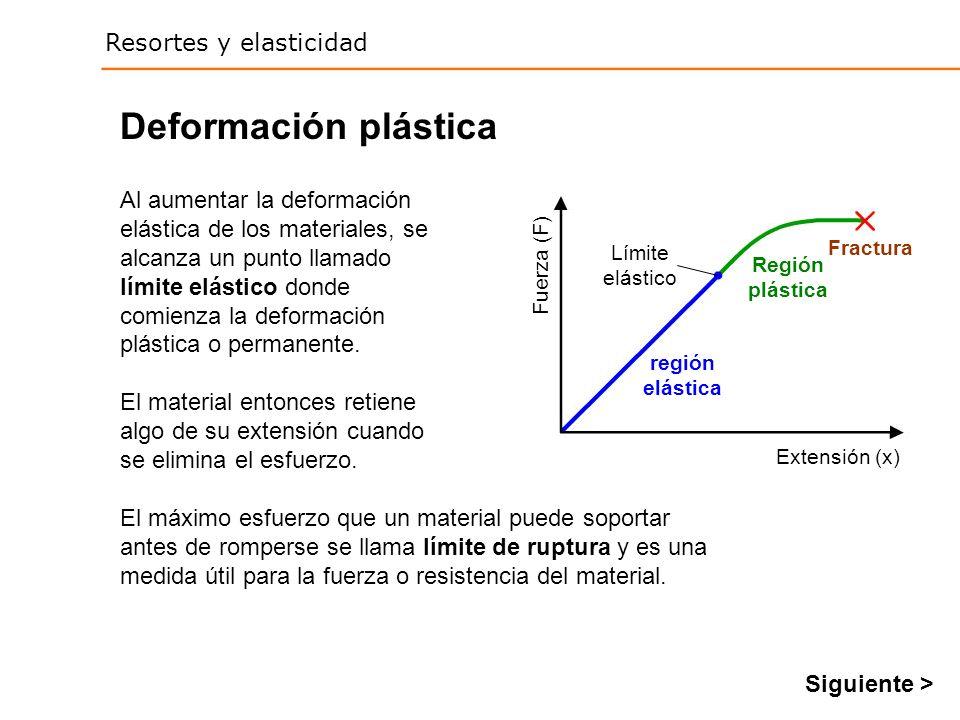 Resortes y elasticidad Límite elástico Región plástica Fractura región elástica Fuerza (F) Extensión (x) Deformación plástica El material entonces retiene algo de su extensión cuando se elimina el esfuerzo.