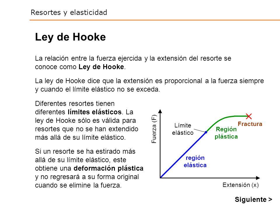 ley de hooke aplicada: