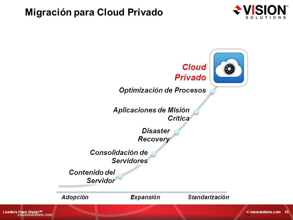 Leaders Have Vision visionsolutions.com 10 Migración para Cloud Privado 10 visionsolutions.com Optimización de Procesos Aplicaciones de Misión Crítica