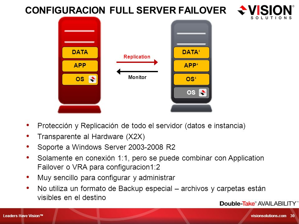 Leaders Have Vision visionsolutions.com 30 CONFIGURACION FULL SERVER FAILOVER DATA APP OS Replication Monitor Protección y Replicación de todo el servidor (datos e instancia) Transparente al Hardware (X2X) Soporte a Windows Server 2003-2008 R2 Solamente en conexión 1:1, pero se puede combinar con Application Failover o VRA para configuracion1:2 Muy sencillo para configurar y administrar No utiliza un formato de Backup especial – archivos y carpetas están visibles en el destino DATA APP OS