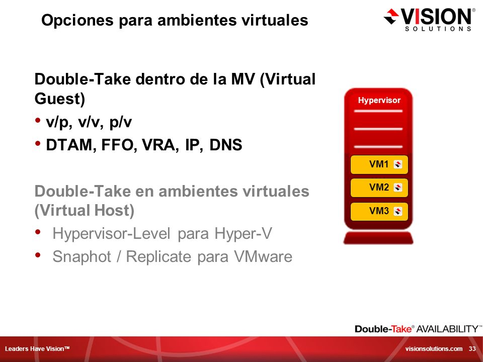 Leaders Have Vision visionsolutions.com 33 Opciones para ambientes virtuales Double-Take dentro de la MV (Virtual Guest) v/p, v/v, p/v DTAM, FFO, VRA, IP, DNS Double-Take en ambientes virtuales (Virtual Host) Hypervisor-Level para Hyper-V Snaphot / Replicate para VMware Hypervisor VM1 VM2 VM3