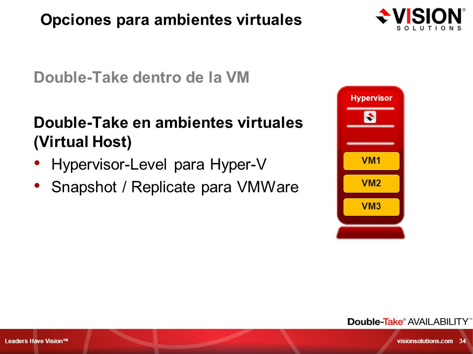 Leaders Have Vision visionsolutions.com 34 Opciones para ambientes virtuales Double-Take dentro de la VM Double-Take en ambientes virtuales (Virtual Host) Hypervisor-Level para Hyper-V Snapshot / Replicate para VMWare Hypervisor VM1 VM2 VM3
