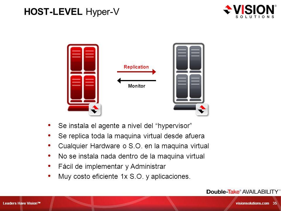 Leaders Have Vision visionsolutions.com 35 HOST-LEVEL Hyper-V Se instala el agente a nivel del hypervisor Se replica toda la maquina virtual desde afu
