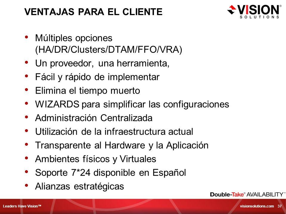 Leaders Have Vision visionsolutions.com 37 VENTAJAS PARA EL CLIENTE Múltiples opciones (HA/DR/Clusters/DTAM/FFO/VRA) Un proveedor, una herramienta, Fá
