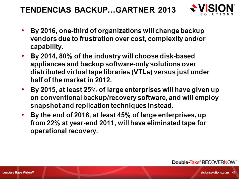 Leaders Have Vision visionsolutions.com 41 TENDENCIAS BACKUP…GARTNER 2013 By 2016, one-third of organizations will change backup vendors due to frustration over cost, complexity and/or capability.