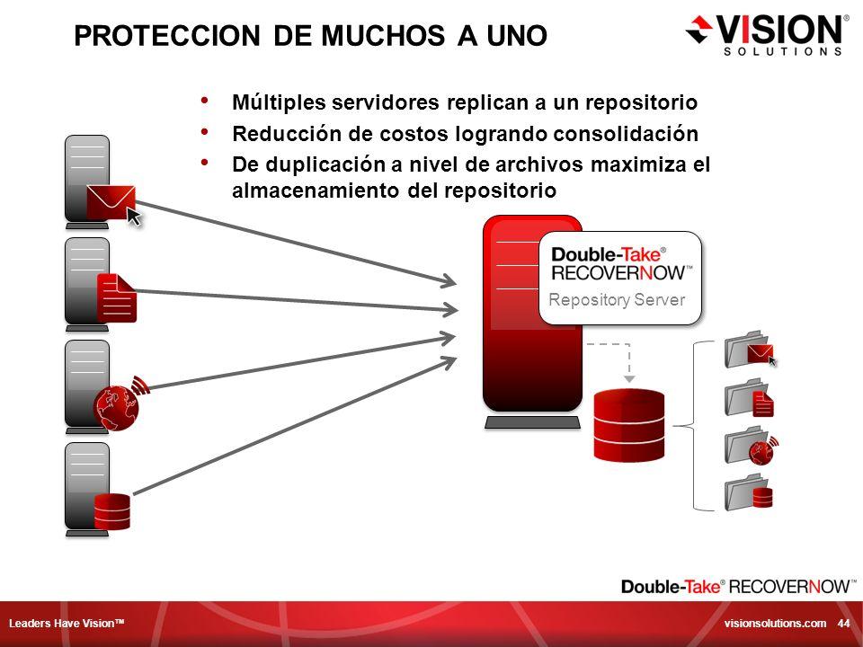 Leaders Have Vision visionsolutions.com 44 PROTECCION DE MUCHOS A UNO Múltiples servidores replican a un repositorio Reducción de costos logrando cons