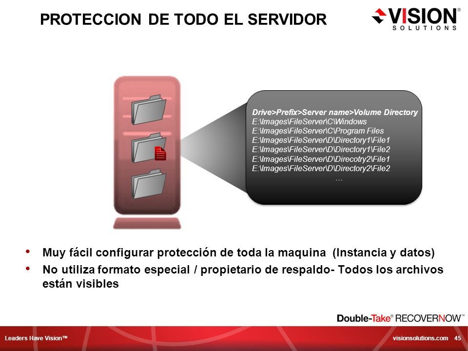 Leaders Have Vision visionsolutions.com 45 PROTECCION DE TODO EL SERVIDOR Drive>Prefix>Server name>Volume Directory E:\Images\FileServer\C\Windows E:\Images\FileServer\C\Program Files E:\Images\FileServer\D\Directory1\File1 E:\Images\FileServer\D\Directory1\File2 E:\Images\FileServer\D\Direcotry2\File1 E:\Images\FileServer\D\Directory2\File2 … Muy fácil configurar protección de toda la maquina (Instancia y datos) No utiliza formato especial / propietario de respaldo- Todos los archivos están visibles