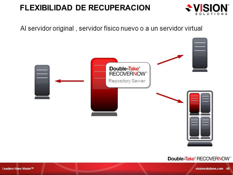 Leaders Have Vision visionsolutions.com 48 Repository Server FLEXIBILIDAD DE RECUPERACION Al servidor original, servidor físico nuevo o a un servidor
