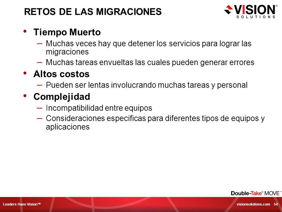 Leaders Have Vision visionsolutions.com 54 RETOS DE LAS MIGRACIONES Tiempo Muerto – Muchas veces hay que detener los servicios para lograr las migraci