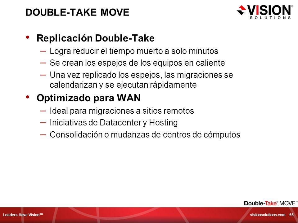 Leaders Have Vision visionsolutions.com 55 DOUBLE-TAKE MOVE Replicación Double-Take – Logra reducir el tiempo muerto a solo minutos – Se crean los esp