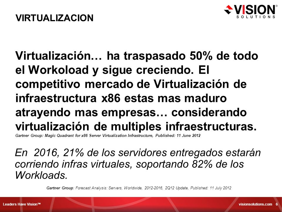 Leaders Have Vision visionsolutions.com 57 DOUBLE-TAKE MOVE SOLUTIONS X2X Physical to PhysicalPhysical to VirtualVirtual to Virtual Single System (Storage Migration) Virtual to Physical