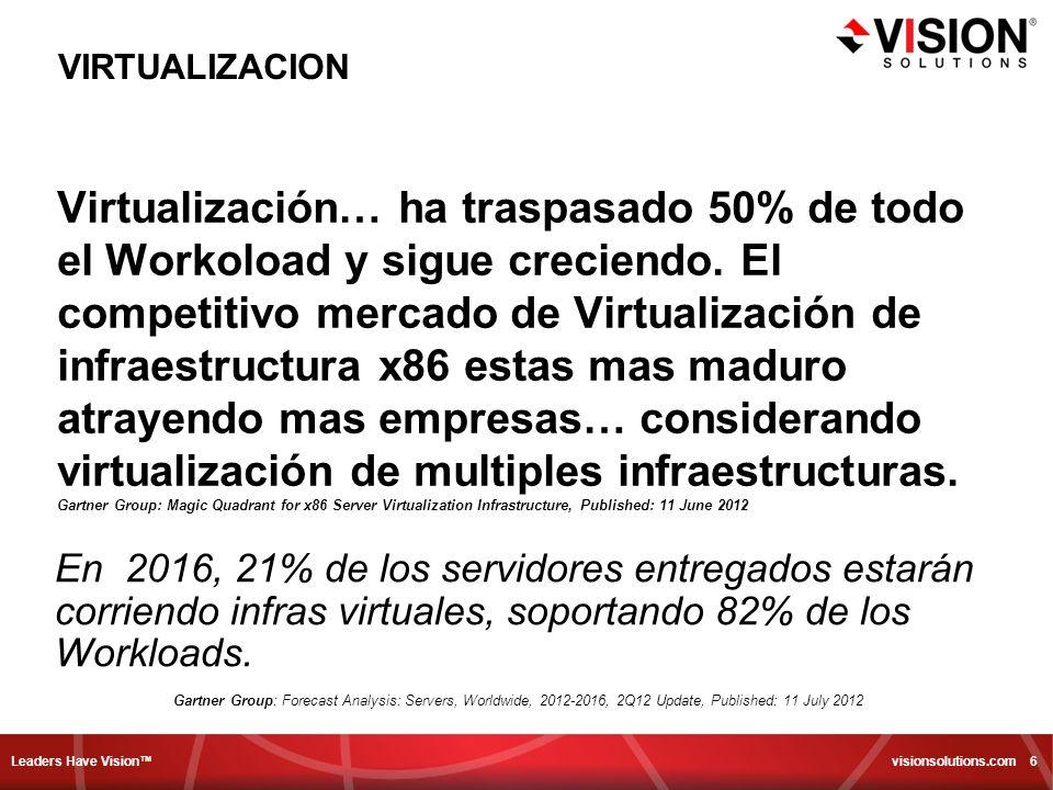 Leaders Have Vision visionsolutions.com 37 VENTAJAS PARA EL CLIENTE Múltiples opciones (HA/DR/Clusters/DTAM/FFO/VRA) Un proveedor, una herramienta, Fácil y rápido de implementar Elimina el tiempo muerto WIZARDS para simplificar las configuraciones Administración Centralizada Utilización de la infraestructura actual Transparente al Hardware y la Aplicación Ambientes físicos y Virtuales Soporte 7*24 disponible en Español Alianzas estratégicas