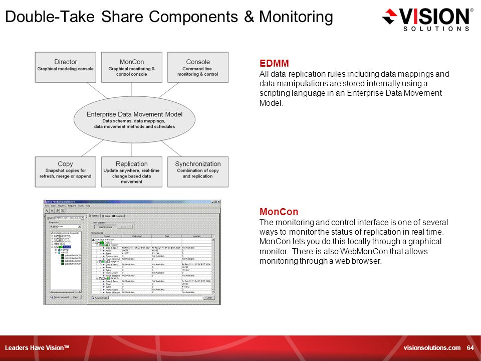 Leaders Have Vision visionsolutions.com 64 Double-Take Share Components & Monitoring MonCon The monitoring and control interface is one of several ways to monitor the status of replication in real time.