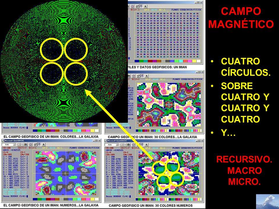 CAMPO MAGNÉTICO CUATRO CÍRCULOS. SOBRE CUATRO Y CUATRO Y CUATRO Y… RECURSIVO. MACRO MICRO.