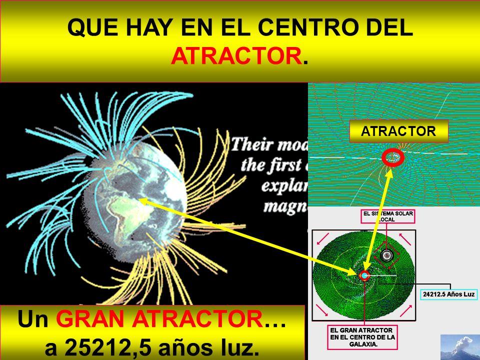 Entonces, PODEMOS AGREGAR, QUE EL CAMPO MAGNÉTICO TERRESTRE SE PRODUCE a través de la ROTACIÓN y SU CENTRO ESTÁ EN EL CENTRO DE LA TIERRA. Un GRAN ATR