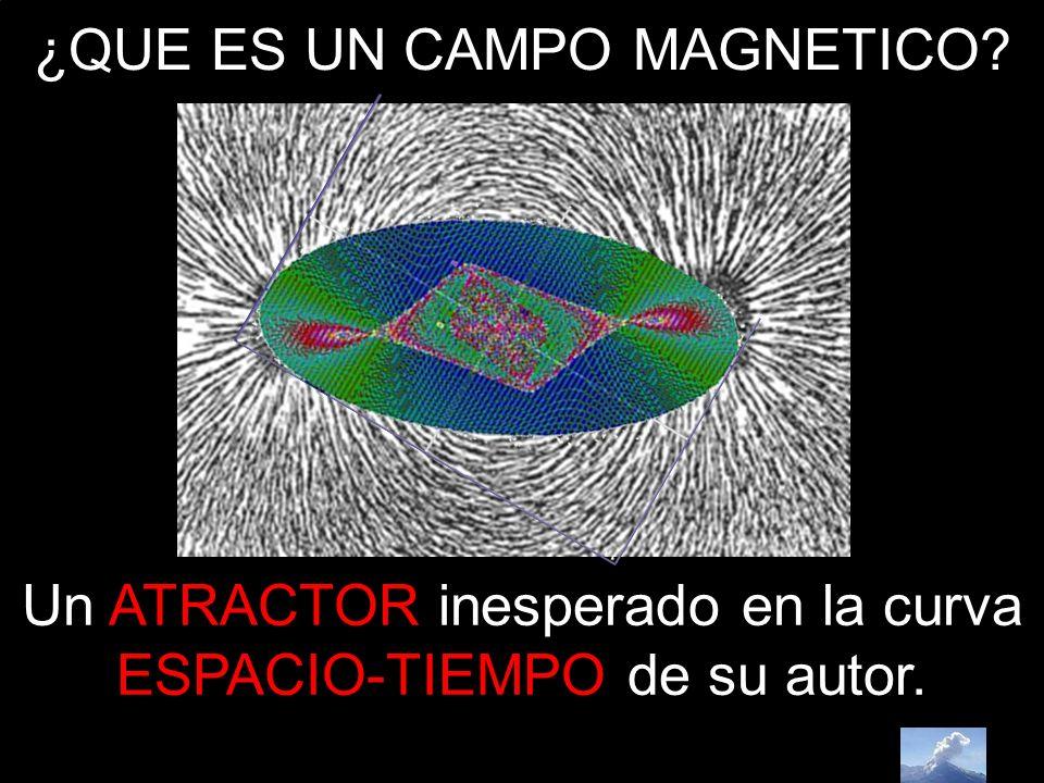 ¿QUE ES UN CAMPO MAGNETICO? Un ATRACTOR inesperado en la curva ESPACIO-TIEMPO de su autor.