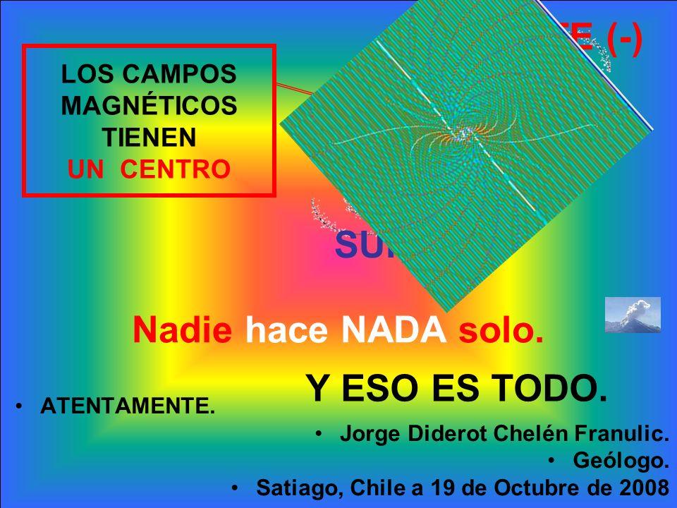Y ESO ES TODO. ATENTAMENTE. Jorge Diderot Chelén Franulic. Geólogo. Satiago, Chile a 19 de Octubre de 2008 LOS CAMPOS MAGNÉTICOS TIENEN UN CENTRO NORT