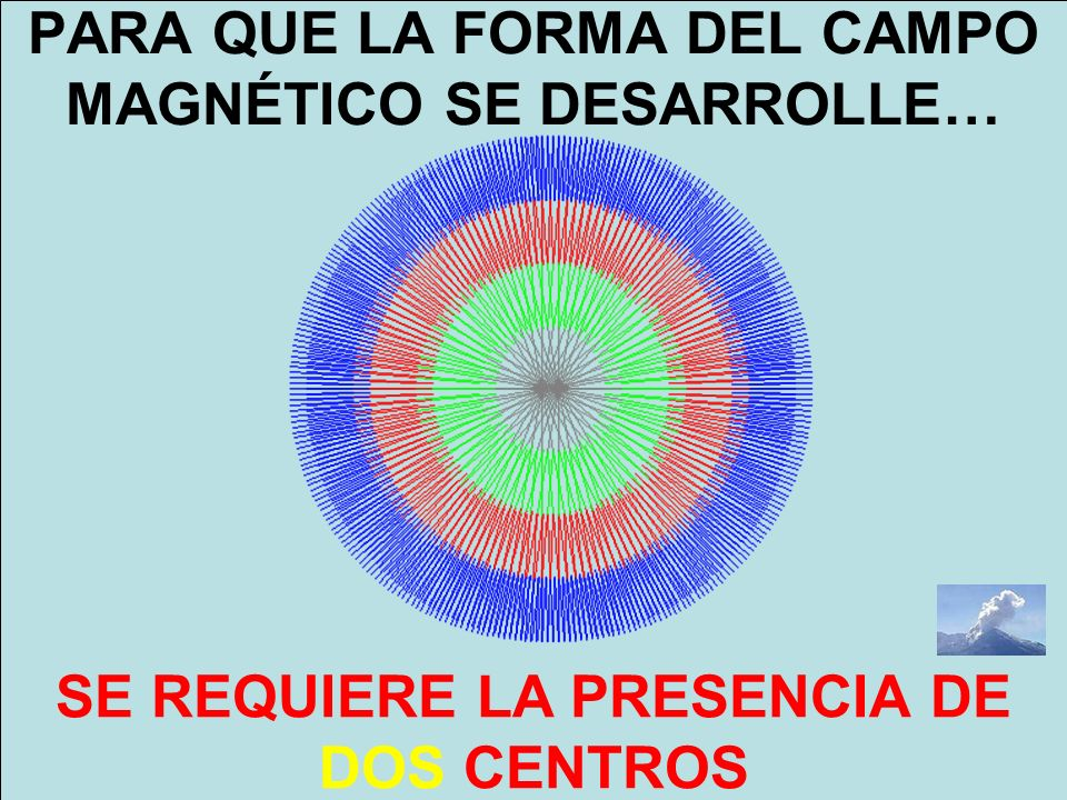 PARA QUE LA FORMA DEL CAMPO MAGNÉTICO SE DESARROLLE… SE REQUIERE LA PRESENCIA DE DOS CENTROS