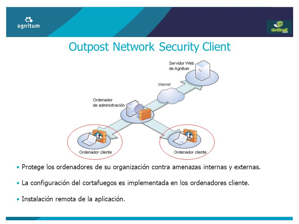 Outpost Network Security Client Protege los ordenadores de su organización contra amenazas internas y externas. La configuración del cortafuegos es im