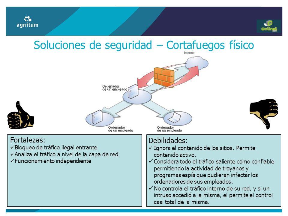 Soluciones de seguridad – Cortafuegos físico Debilidades: Ignora el contenido de los sitios. Permite contenido activo. Considera todo el tráfico salie