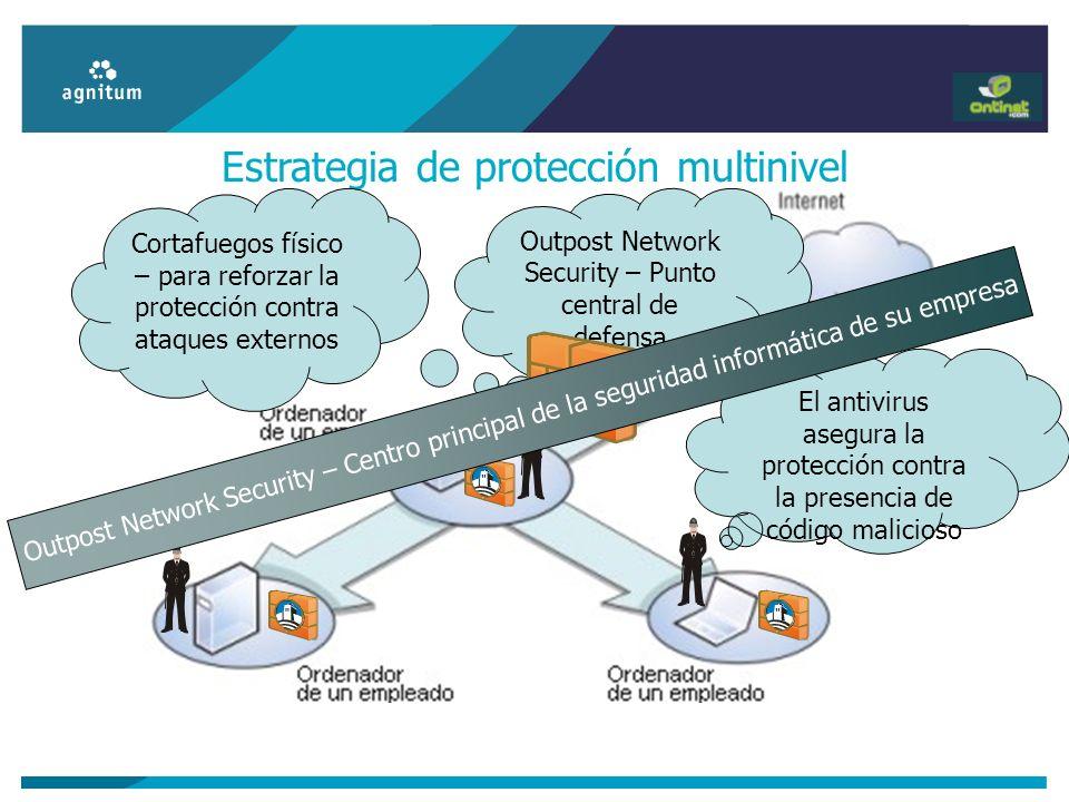 Estrategia de protección multinivel Outpost Network Security – Punto central de defensa Cortafuegos físico – para reforzar la protección contra ataque