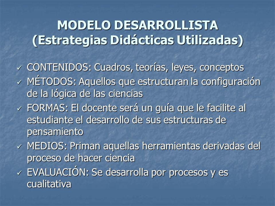 MODELO DESARROLLISTA (Estrategias Didácticas Utilizadas) CONTENIDOS: Cuadros, teorías, leyes, conceptos CONTENIDOS: Cuadros, teorías, leyes, conceptos