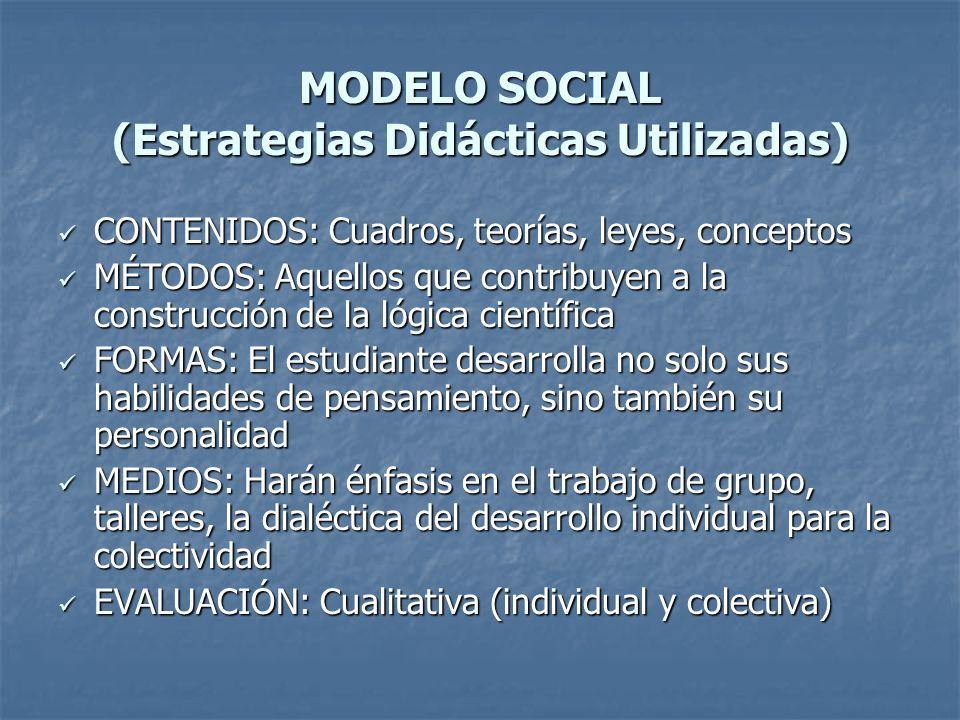 MODELO SOCIAL (Estrategias Didácticas Utilizadas) CONTENIDOS: Cuadros, teorías, leyes, conceptos CONTENIDOS: Cuadros, teorías, leyes, conceptos MÉTODO