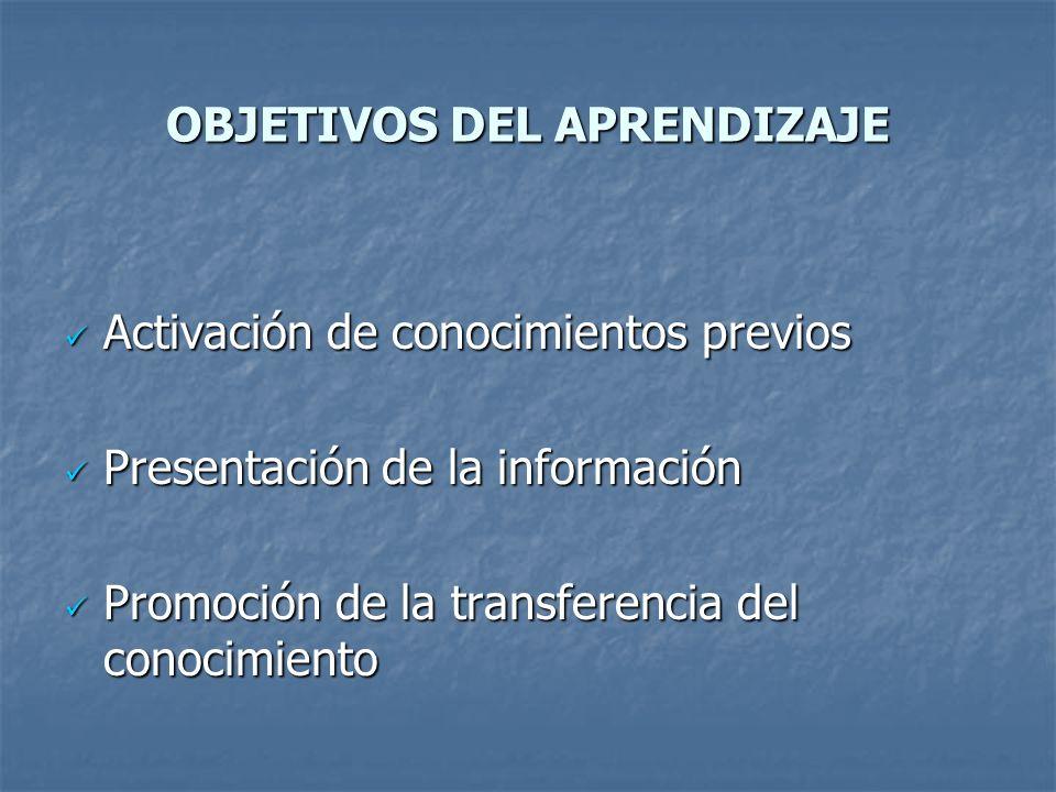 OBJETIVOS DEL APRENDIZAJE Activación de conocimientos previos Activación de conocimientos previos Presentación de la información Presentación de la in