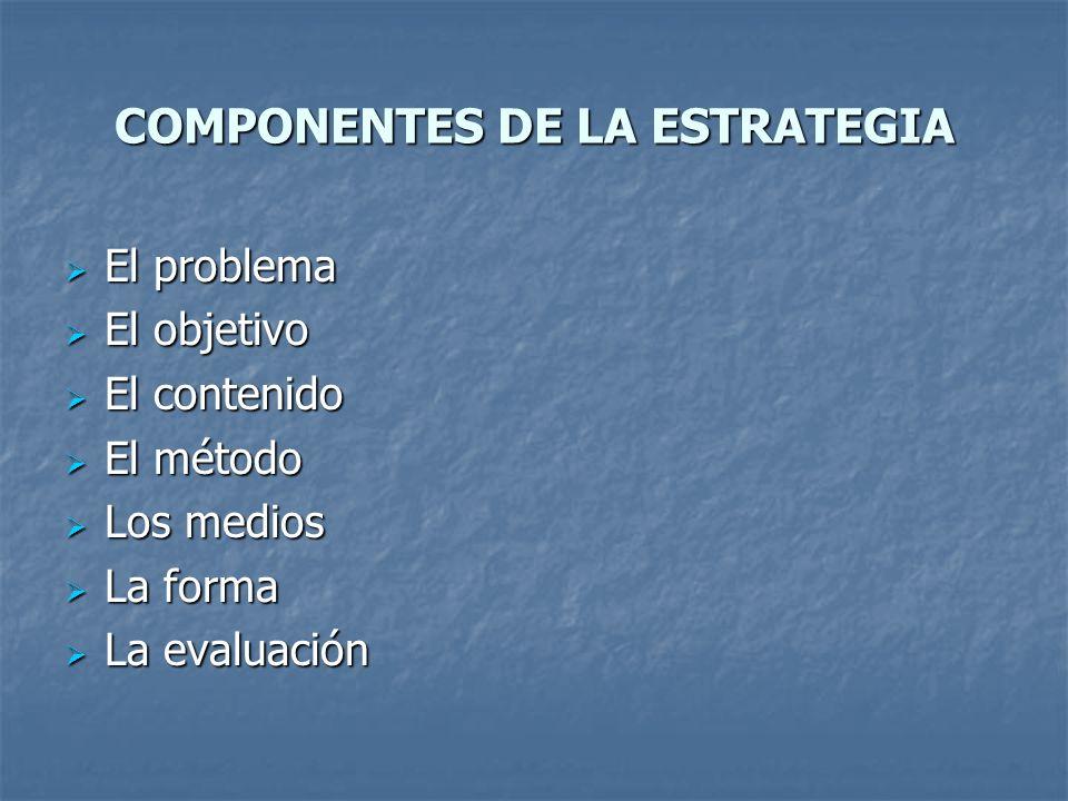 COMPONENTES DE LA ESTRATEGIA El problema El problema El objetivo El objetivo El contenido El contenido El método El método Los medios Los medios La fo