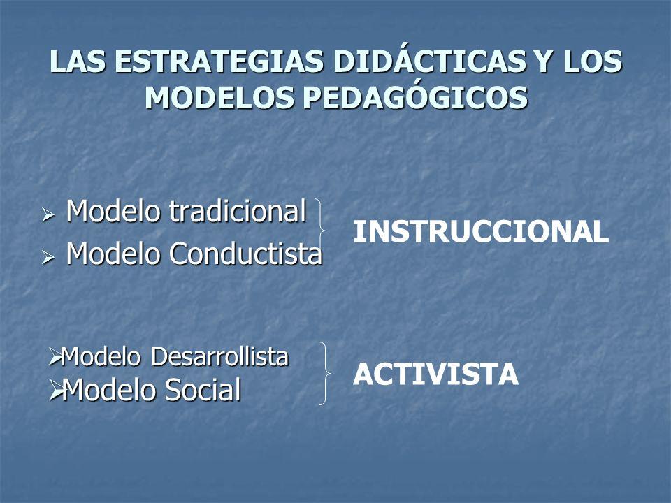 MODELO TRADICIONAL (Estrategias Didácticas Utilizados) CONTENIDOS: Enciclopédicos CONTENIDOS: Enciclopédicos MÉTODOS: Transmisionistas MÉTODOS: Transmisionistas FORMAS: Prima el proceso de enseñanza sobre el proceso de aprendizaje, la labor del profesor sobre la del estudiante FORMAS: Prima el proceso de enseñanza sobre el proceso de aprendizaje, la labor del profesor sobre la del estudiante MEDIOS: el pizarrón y la tiza MEDIOS: el pizarrón y la tiza EVALUACIÓN: Memorística y cuantitativa EVALUACIÓN: Memorística y cuantitativa