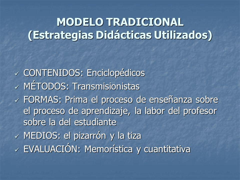 MODELO TRADICIONAL (Estrategias Didácticas Utilizados) CONTENIDOS: Enciclopédicos CONTENIDOS: Enciclopédicos MÉTODOS: Transmisionistas MÉTODOS: Transm