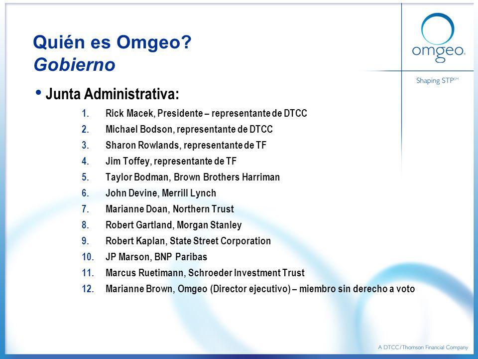 6 Quién es Omgeo.Dónde cabemos dentro del ciclo de operaciones institucionales.