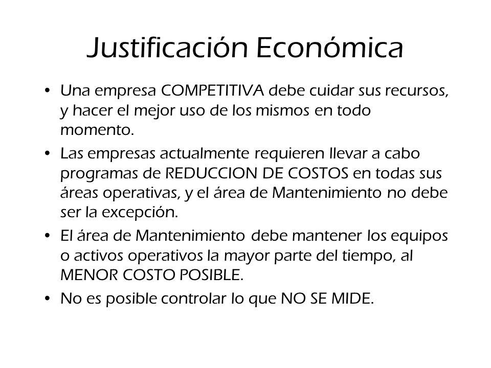 Justificación Económica Una empresa COMPETITIVA debe cuidar sus recursos, y hacer el mejor uso de los mismos en todo momento. Las empresas actualmente