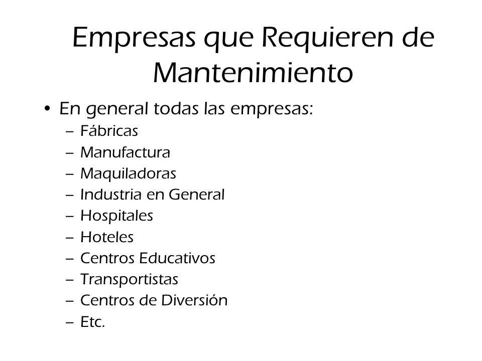 Empresas que Requieren de Mantenimiento En general todas las empresas: –Fábricas –Manufactura –Maquiladoras –Industria en General –Hospitales –Hoteles