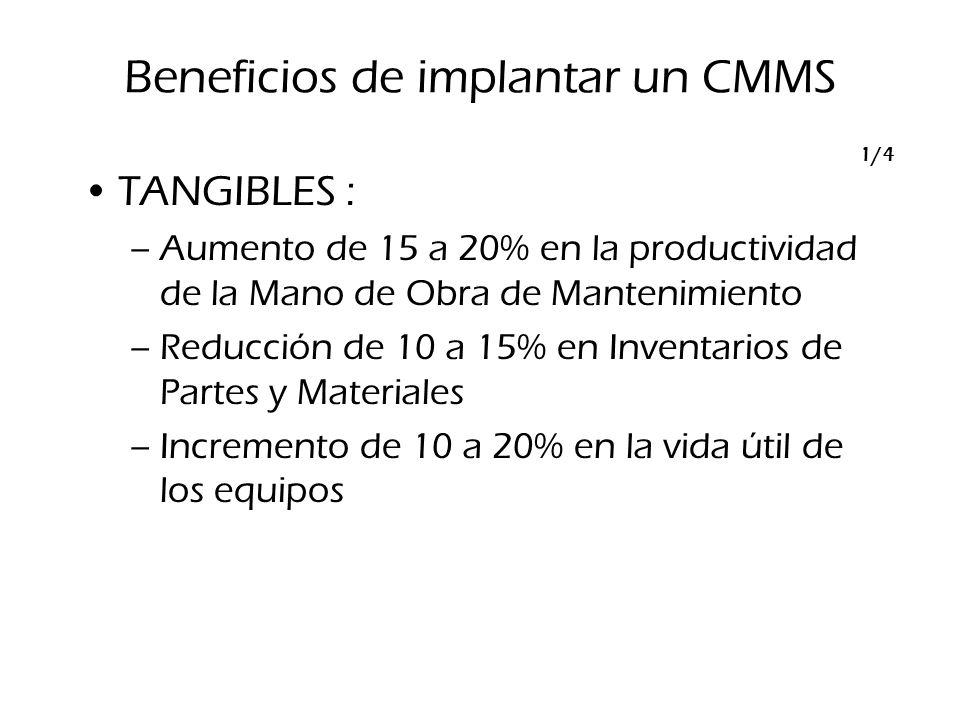 Beneficios de implantar un CMMS TANGIBLES : –Aumento de 15 a 20% en la productividad de la Mano de Obra de Mantenimiento –Reducción de 10 a 15% en Inv