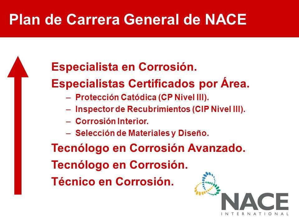 Plan de Carrera General de NACE Especialista en Corrosión. Especialistas Certificados por Área. –Protección Catódica (CP Nivel III). –Inspector de Rec