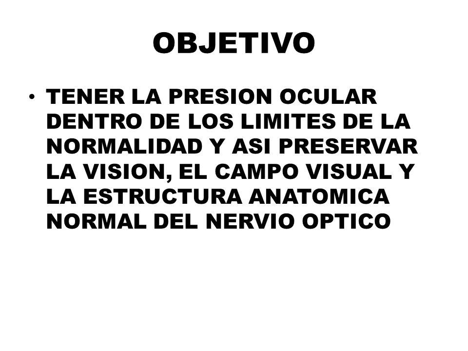 OBJETIVO TENER LA PRESION OCULAR DENTRO DE LOS LIMITES DE LA NORMALIDAD Y ASI PRESERVAR LA VISION, EL CAMPO VISUAL Y LA ESTRUCTURA ANATOMICA NORMAL DEL NERVIO OPTICO