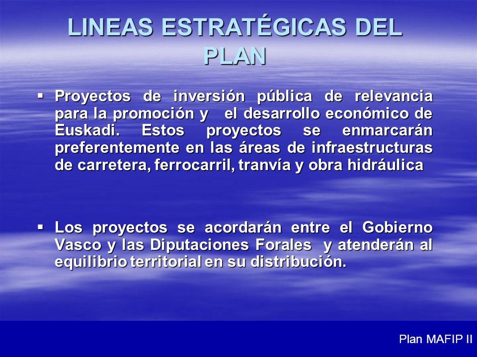 LINEAS ESTRATÉGICAS DEL PLAN Proyectos de inversión pública de relevancia para la promoción y el desarrollo económico de Euskadi.