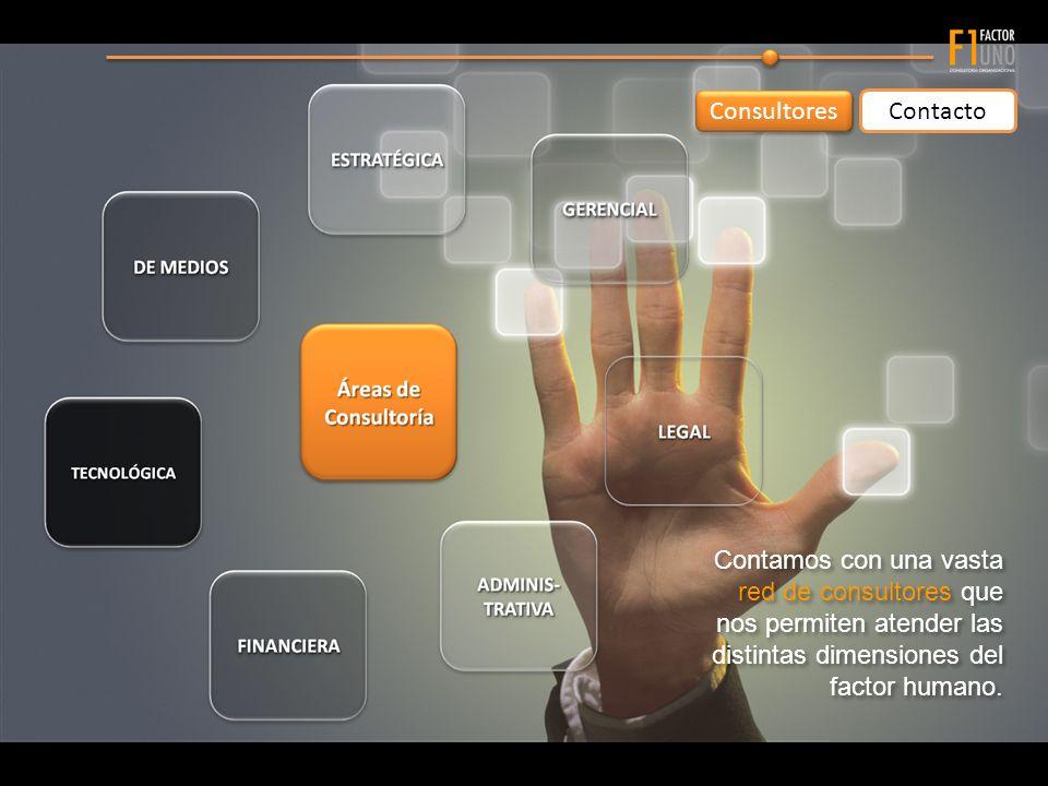 MisiónFilosofíaValoresServiciosContacto Consultores Contamos con una vasta red de consultores que nos permiten atender las distintas dimensiones del factor humano.