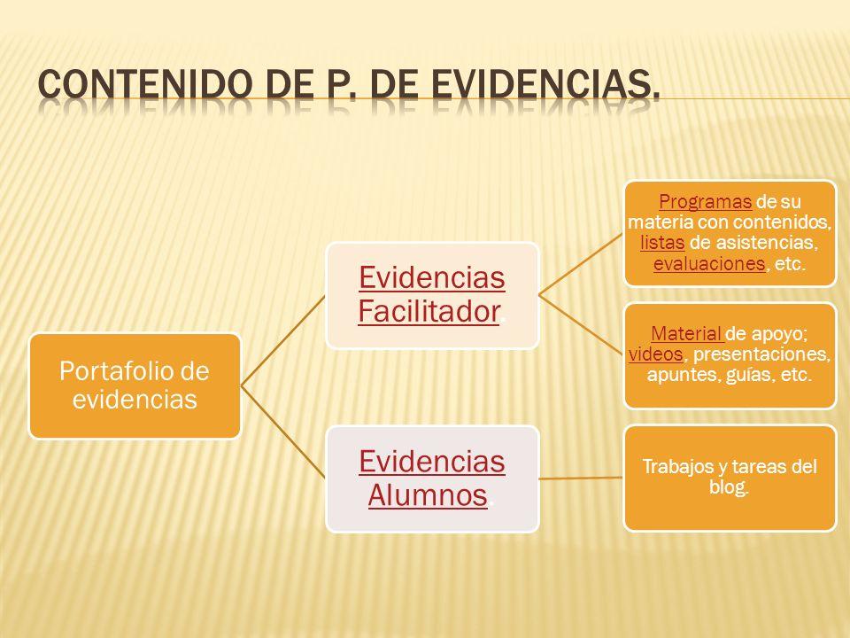 Portafolio de evidencias Evidencias FacilitadorEvidencias Facilitador.