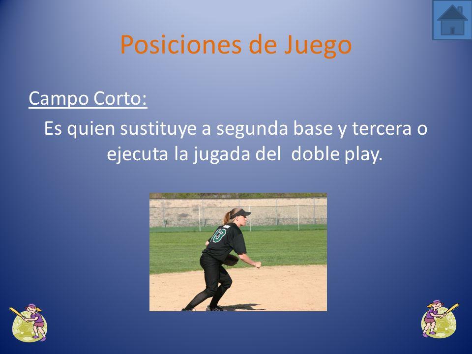 Jardín Izquierdo: Al igual que el left field se mueve a ambos lados. Posiciones de Juego
