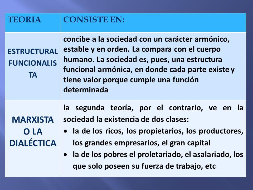 TEORIACONSISTE EN: ESTRUCTURAL FUNCIONALIS TA concibe a la sociedad con un carácter armónico, estable y en orden. La compara con el cuerpo humano. La