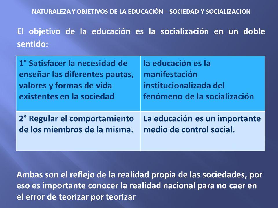 NATURALEZA Y OBJETIVOS DE LA EDUCACIÓN – SOCIEDAD Y SOCIALIZACION 1° Satisfacer la necesidad de enseñar las diferentes pautas, valores y formas de vid