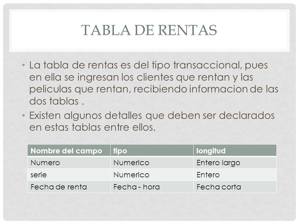 TABLA DE RENTAS La tabla de rentas es del tipo transaccional, pues en ella se ingresan los clientes que rentan y las peliculas que rentan, recibiendo